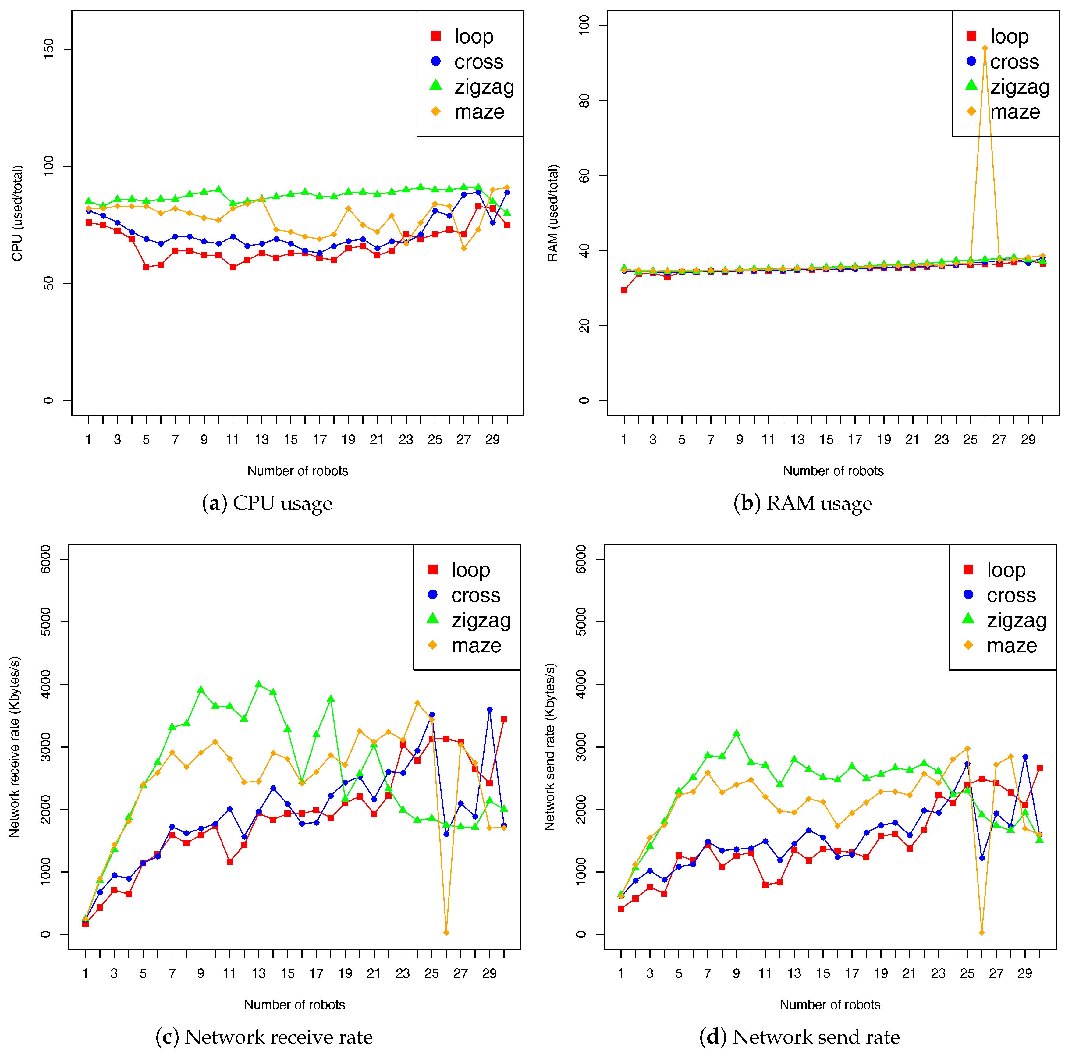 Binary options dominator download