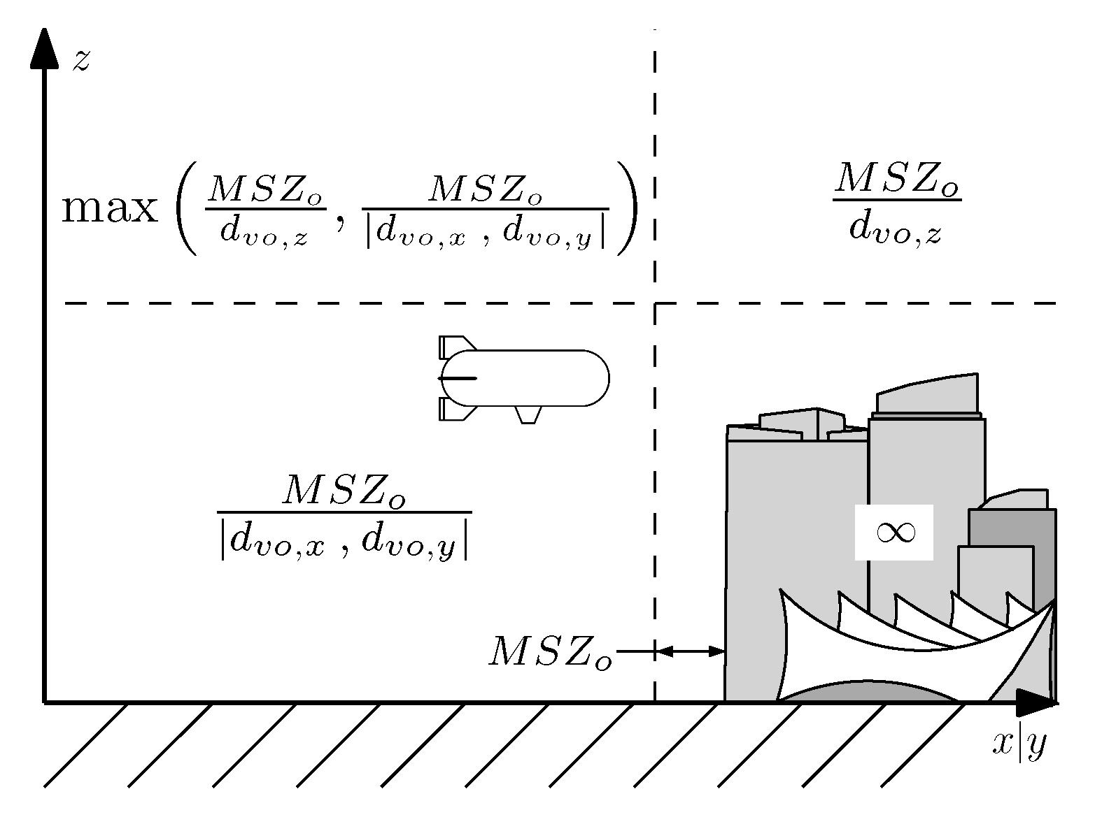 Robotics   Free Full Text   A High Fidelity Energy Efficient Path ...
