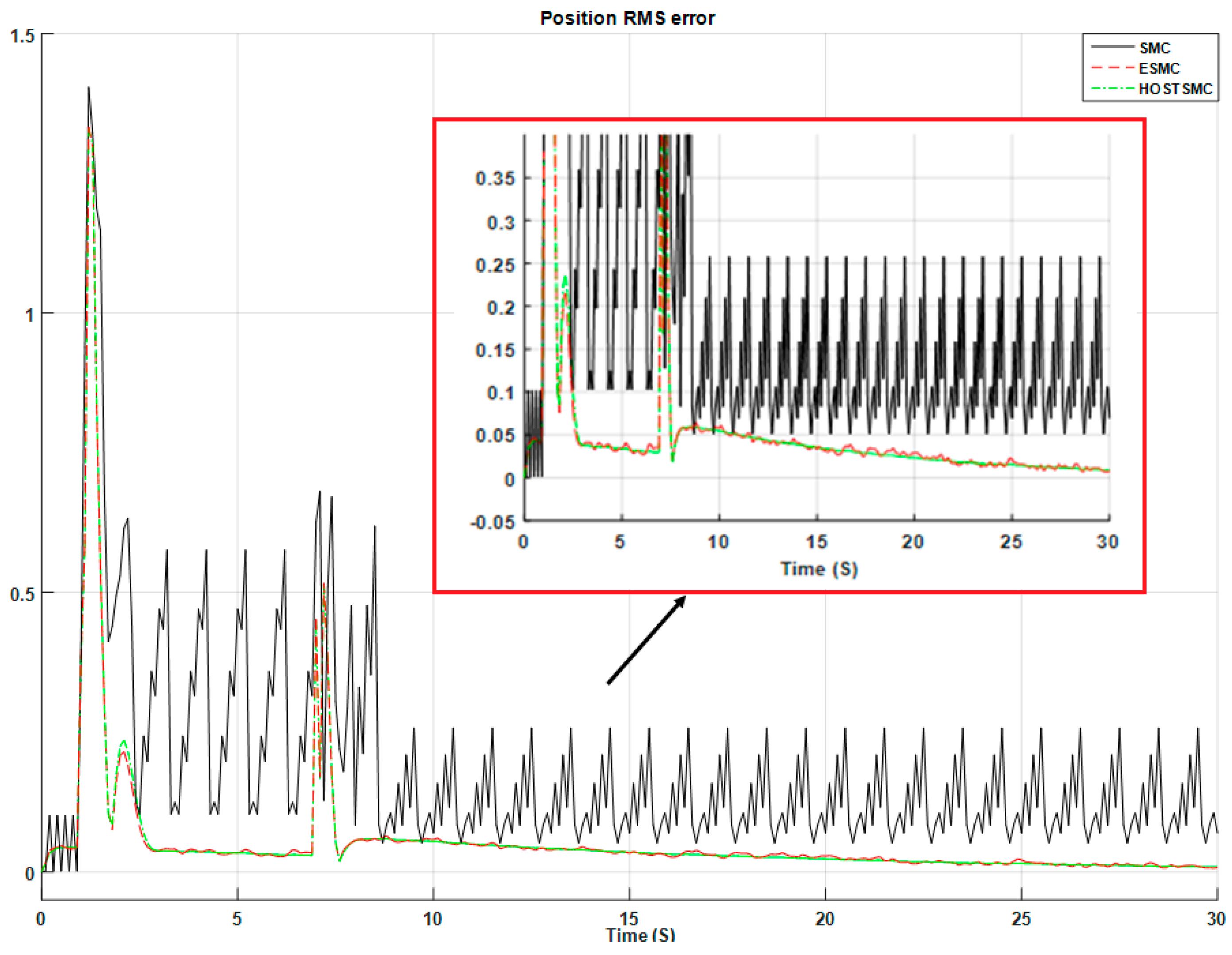 Olp Bass Wiring Diagram Diagrams Mm2 Stingray Piaa 1100x P Pickup Jazz Blend