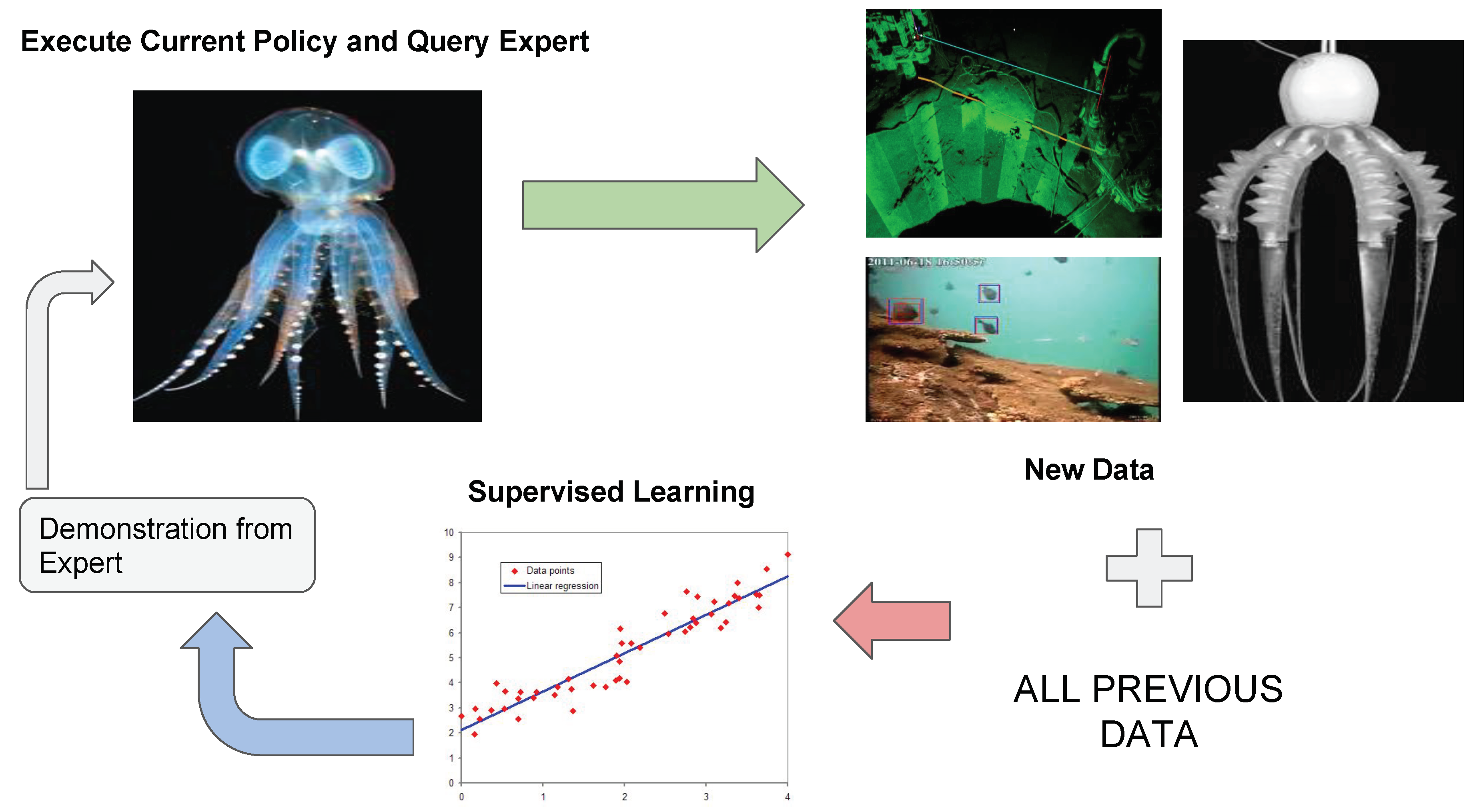 Robotics | Free Full-Text | Deep Reinforcement Learning for