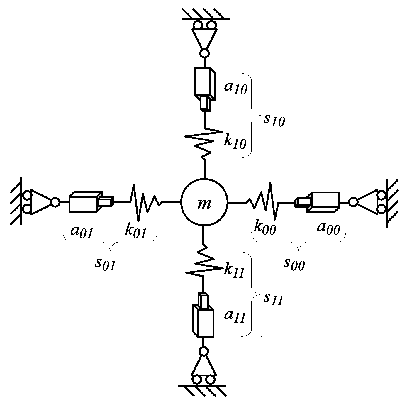 Robotics | Free Full-Text | On a Two-DoF Parallel and Orthogonal