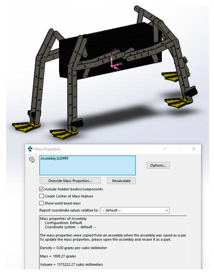 Robotics | An Open Access Journal from MDPI