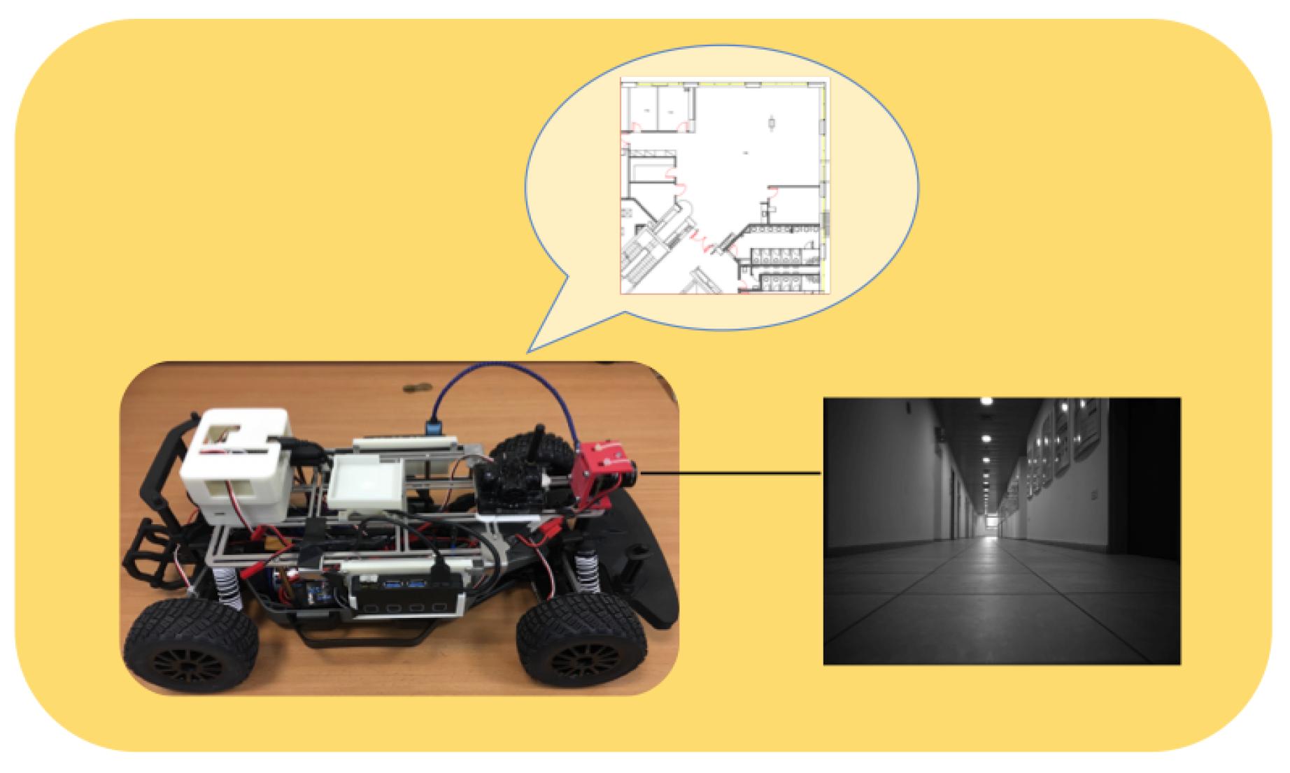 Robotics Free Full Text Floorvloc A Modular Approach To Floorplan Monocular Localization Html
