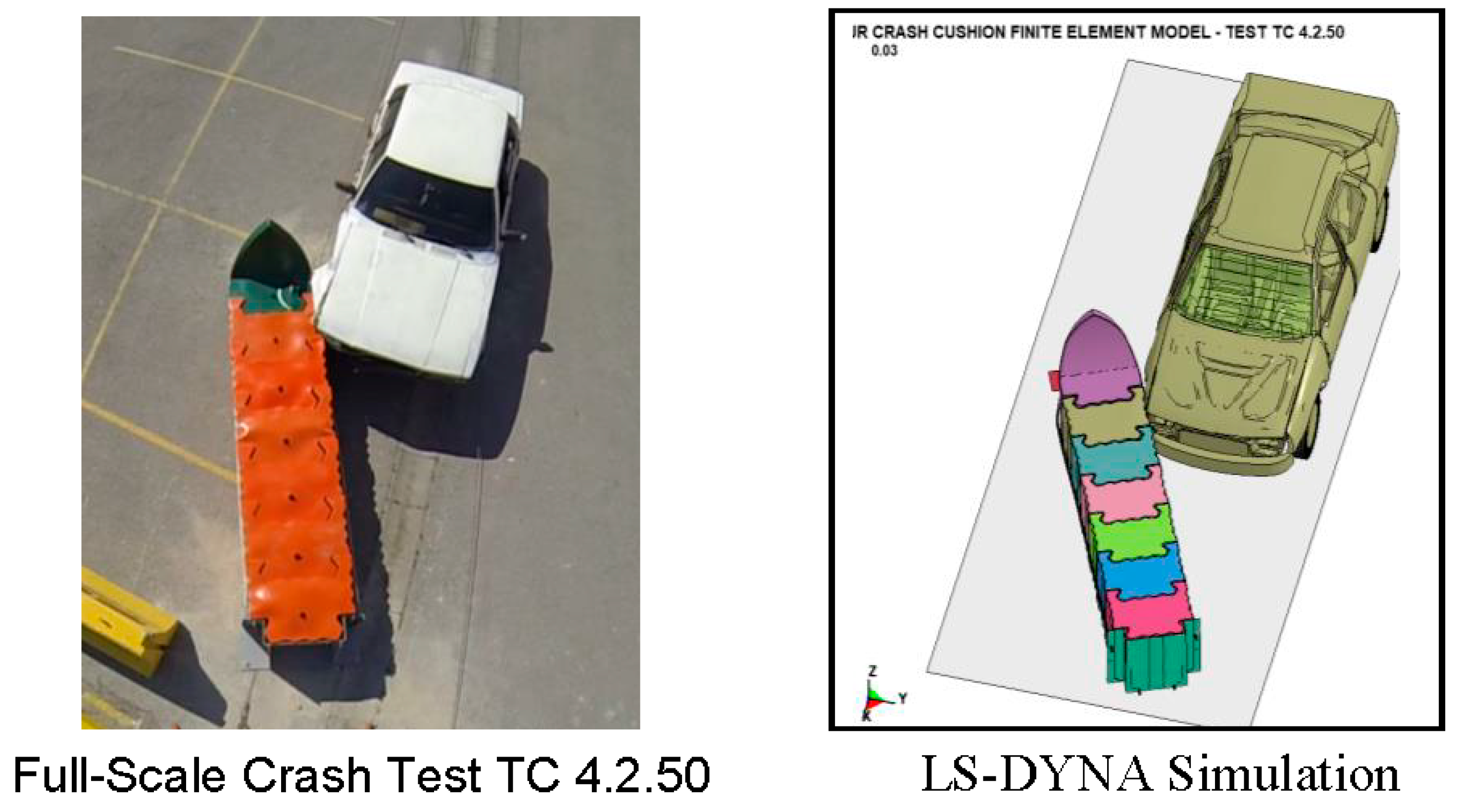 Safety | Free Full-Text | Impact Performance Evaluation of a Crash