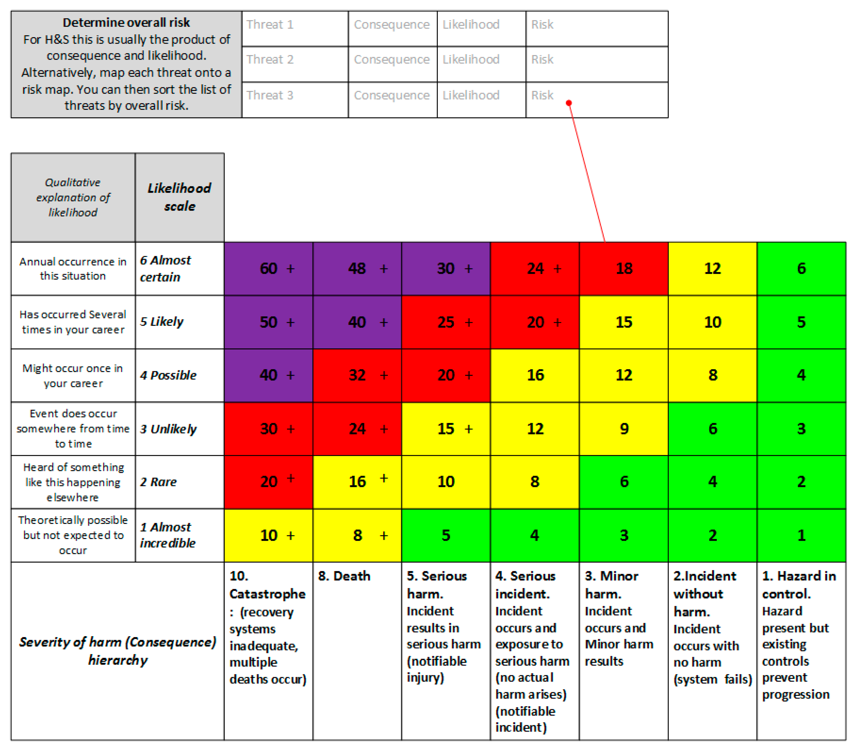Safety Free Full Text Alignment Of The Safety Assessment Method With New Zealand Legislative Responsibilities Html