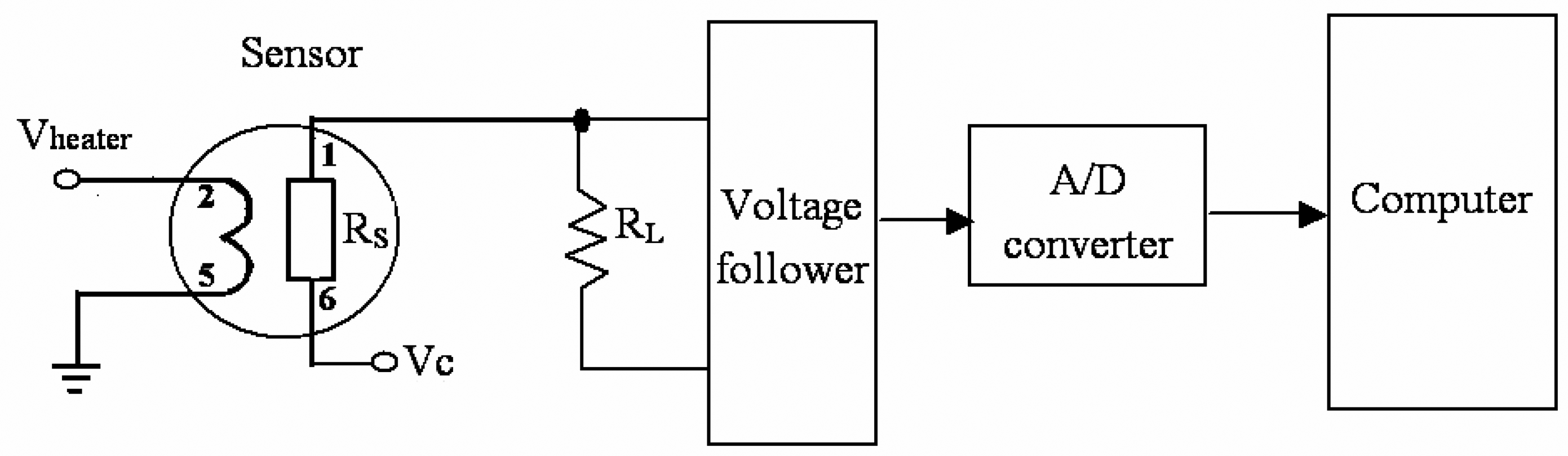 Cool Sensors Free Full Text Circuit And Noise Analysis Of Odorant Gas Wiring Cloud Hisonuggs Outletorg