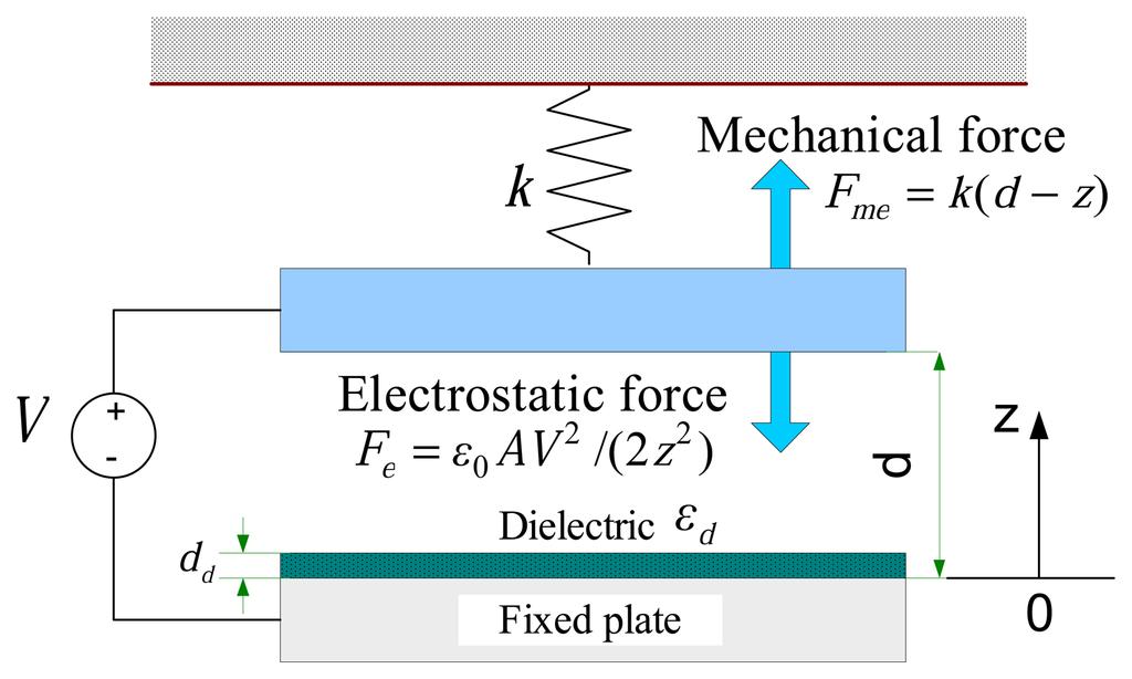 атомный магнетизм методические указания по курсам атомная и ядерная физика и