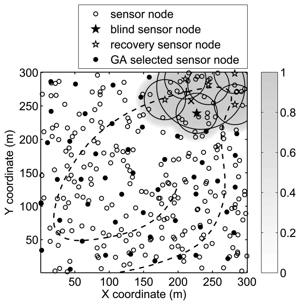 Integrating Real-time Bridge Scouring Monitoring System with Mobile Location-Based Services