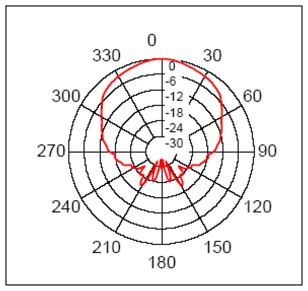 power factor vector diagram html