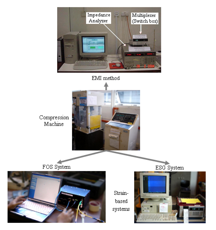 Archived: Fundamentals of Fiber Bragg Grating (FBG) Optical Sensing