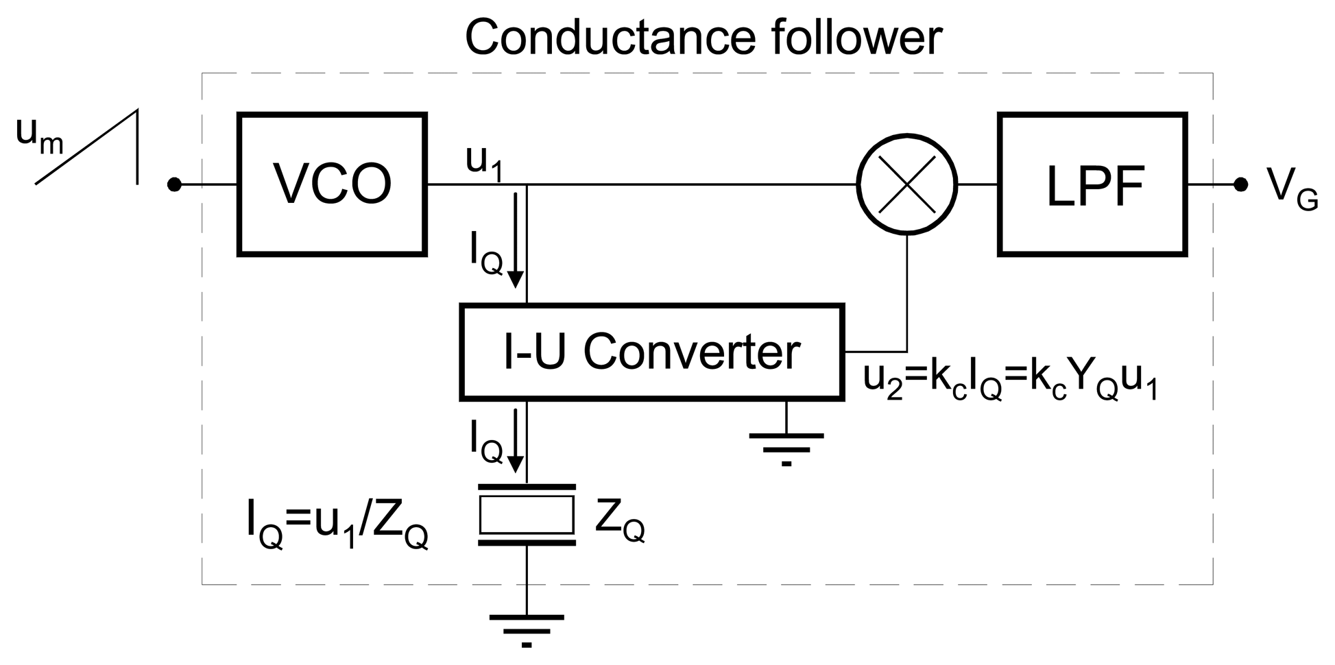 Sensors Free Full Text A Review Of Interface Electronic Systems Ac Circuit With Dependent Voltage And Current Sources Physics Forums 08 00370f21
