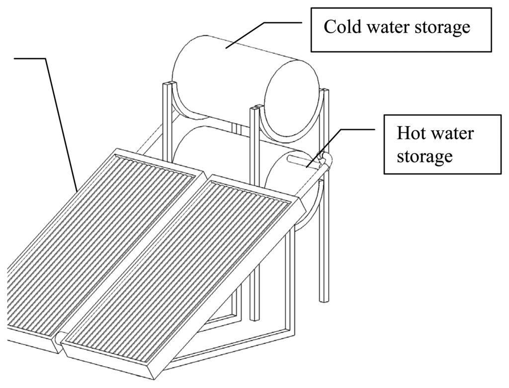 solar water heating system design pdf