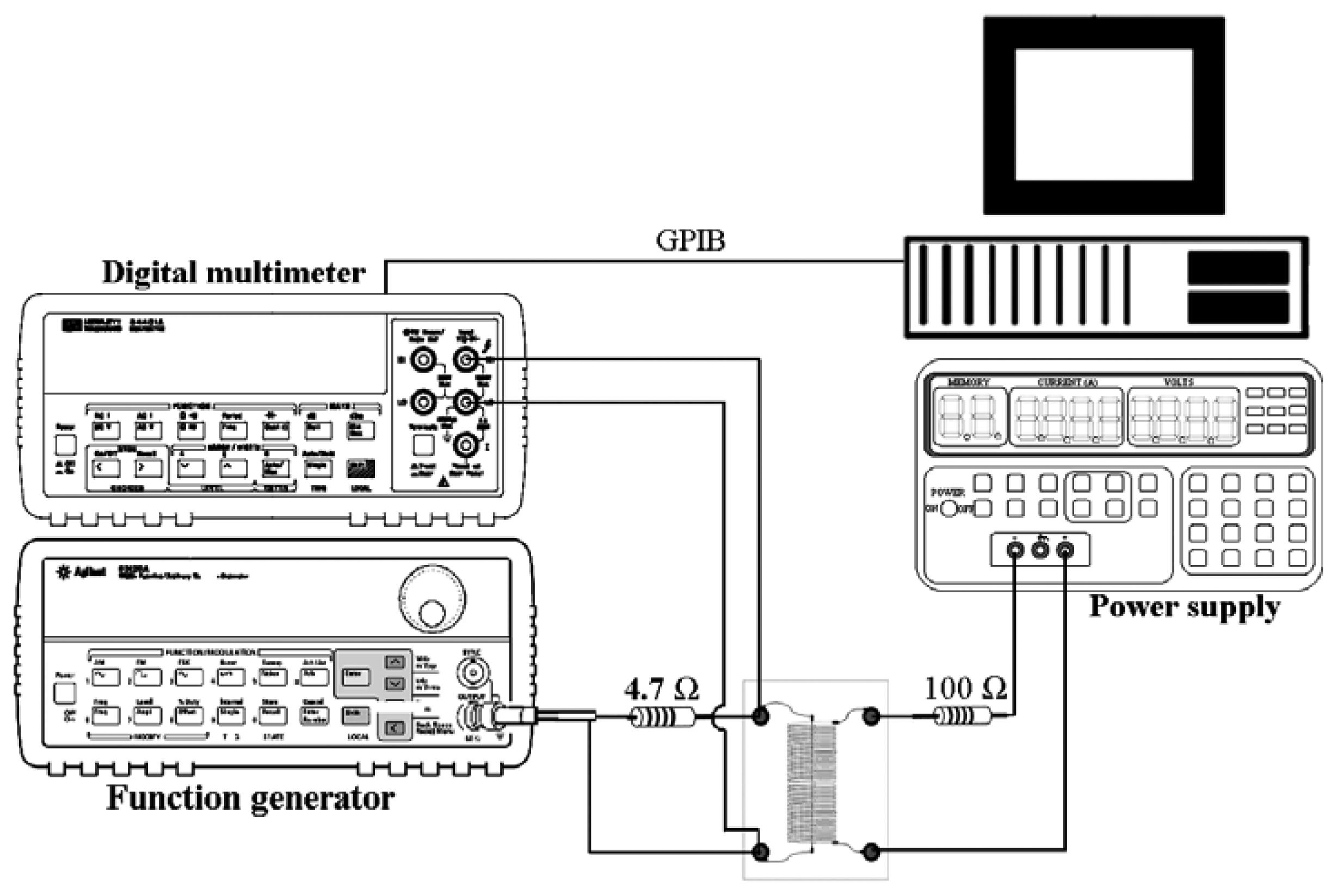 Sensors | Free Full-Text | Low-cost Sensors Based on the GMI ...