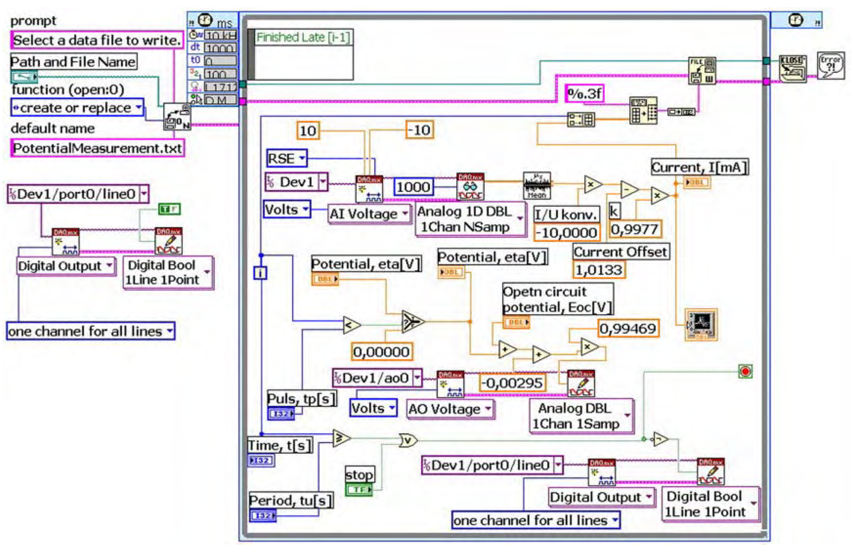 Sensors Free Full Text A New Pc And Labview Package Based System Pentium 4 Block Diagram 08 01819f7 Figure 7