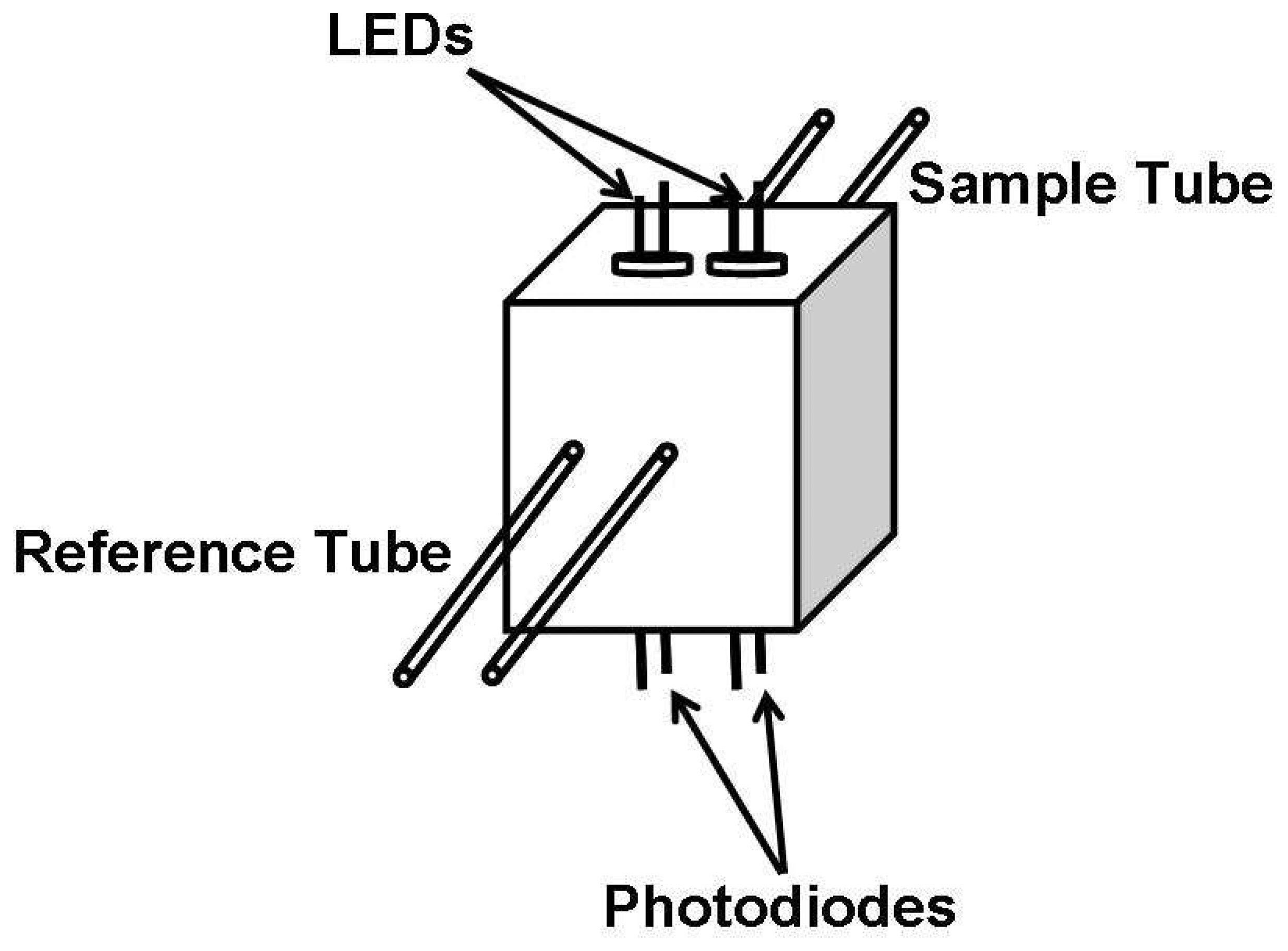 Sensors Free Full Text Absorbance Based Light Emitting Diode Led Organ Circuit Diagram Circuits Lab 08 02453f5 Figure 5 Schematic
