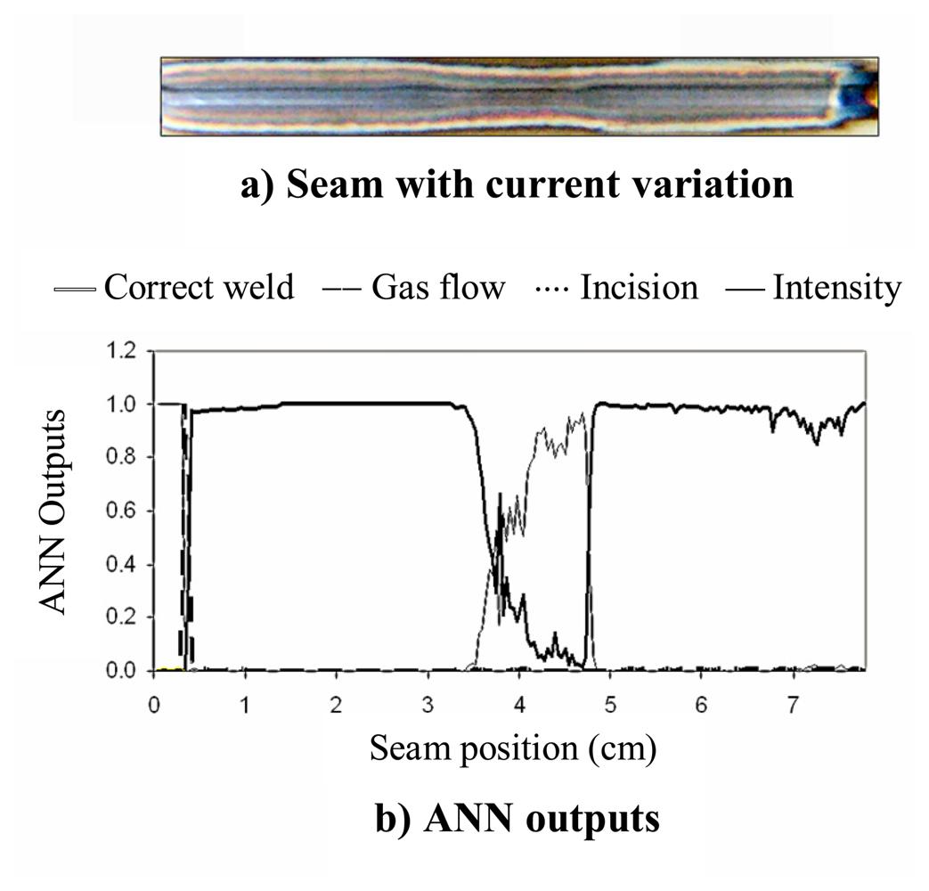 Sensors free full text arc welding spectroscopic monitoring sensors 08 06496f4 buycottarizona Image collections