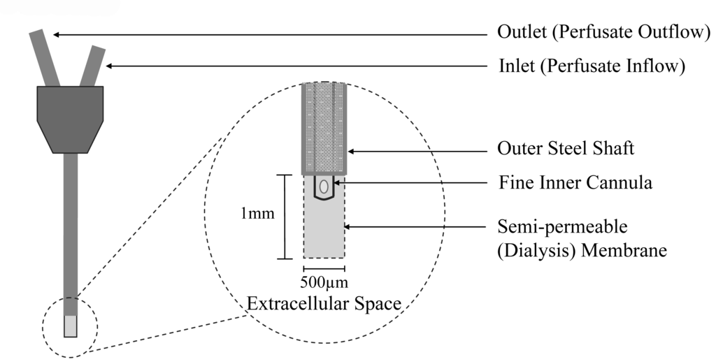 Space Probe Schematic - Pics about space