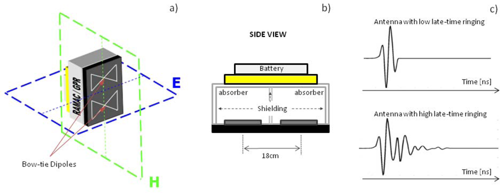 CMOS Power Amplifier Uwb Master Thesis for UWB ApplicationsThis thesis ...