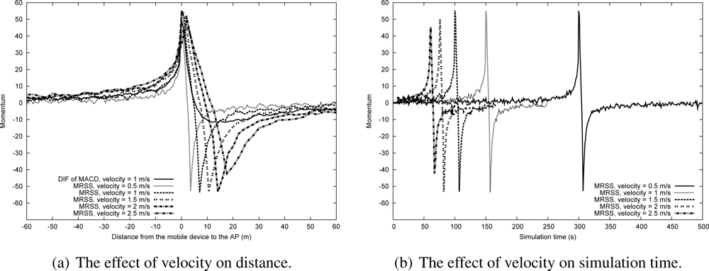 abtract to detect mobile Power theft detection using wireless system:a distributed approach for power theft detection using wireless system: to the gsm receiver in mobile.