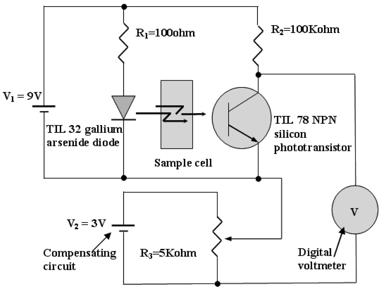 Sensors Free Full Text Turbidimeter Design And Analysis A Storm Detector Circuit 09 08311f4
