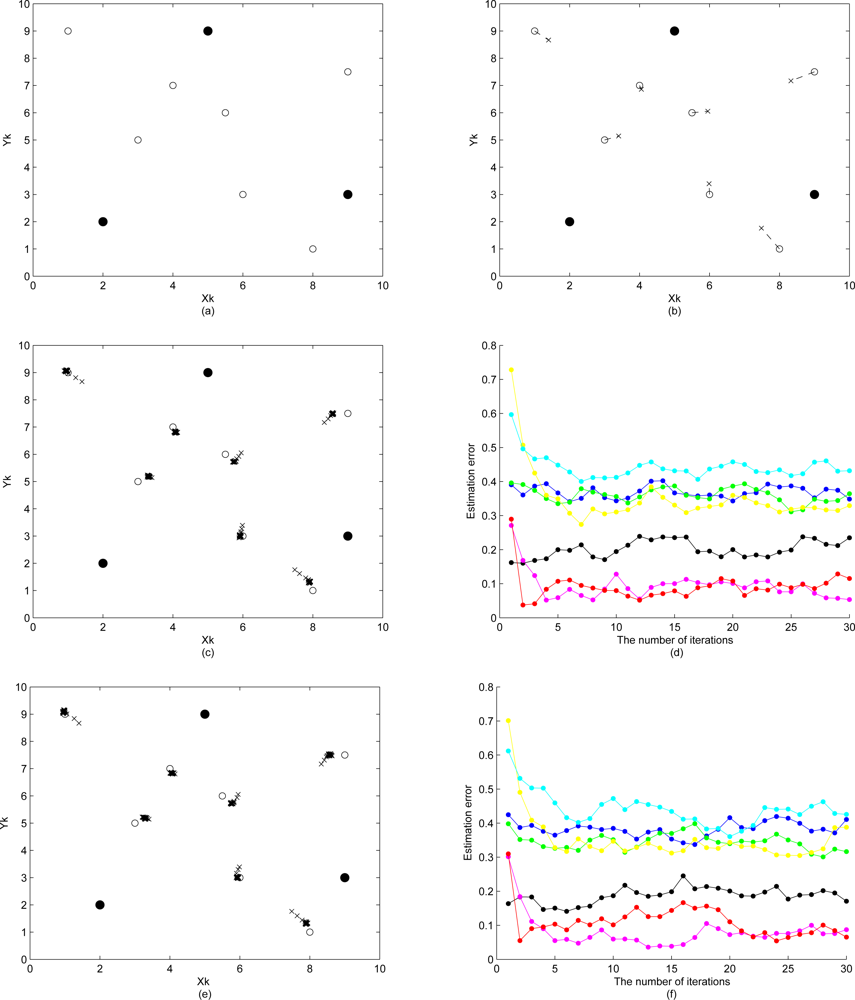 foundations of algorithms neapolitan pdf download free