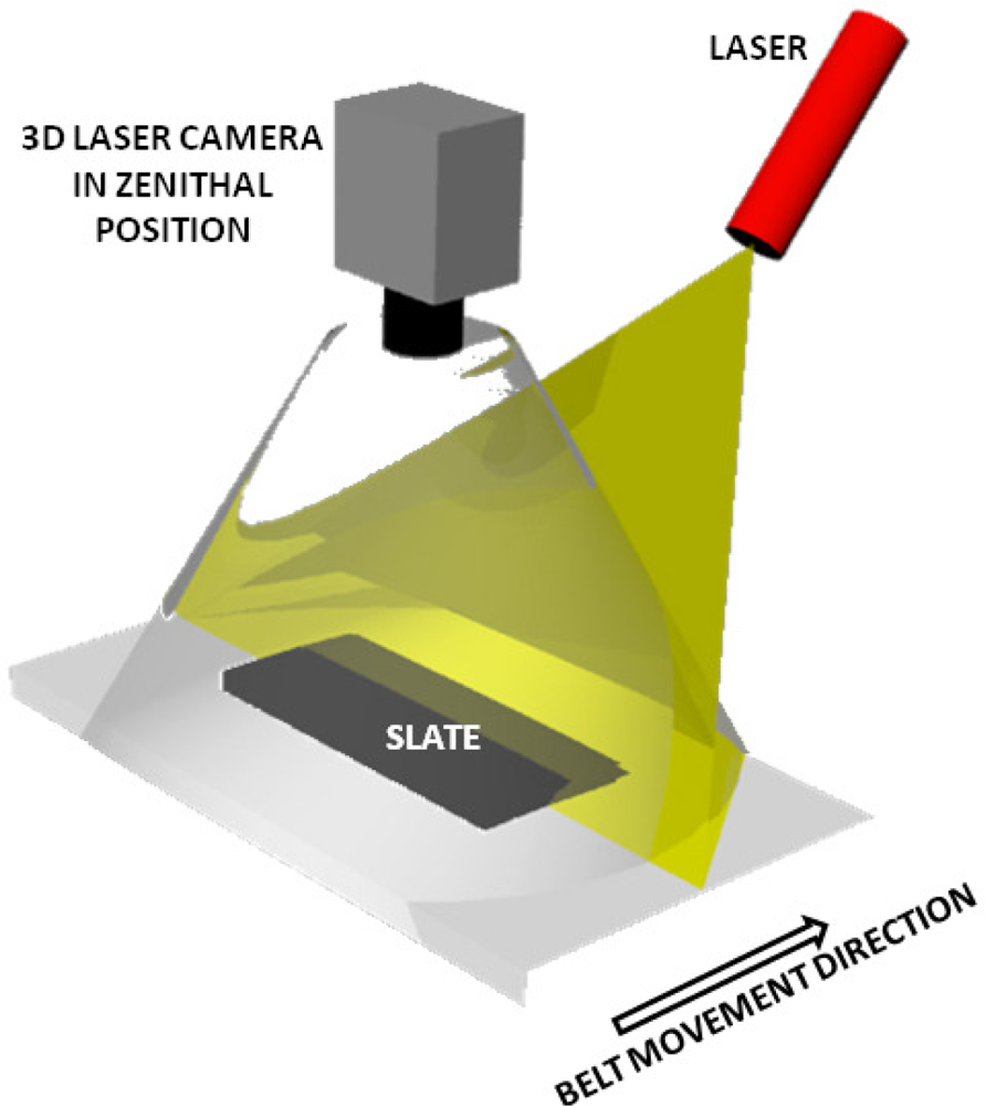 Sensors free full text application of a hybrid 3d 2d laser sensors 10 05949f6 1024 fandeluxe Images
