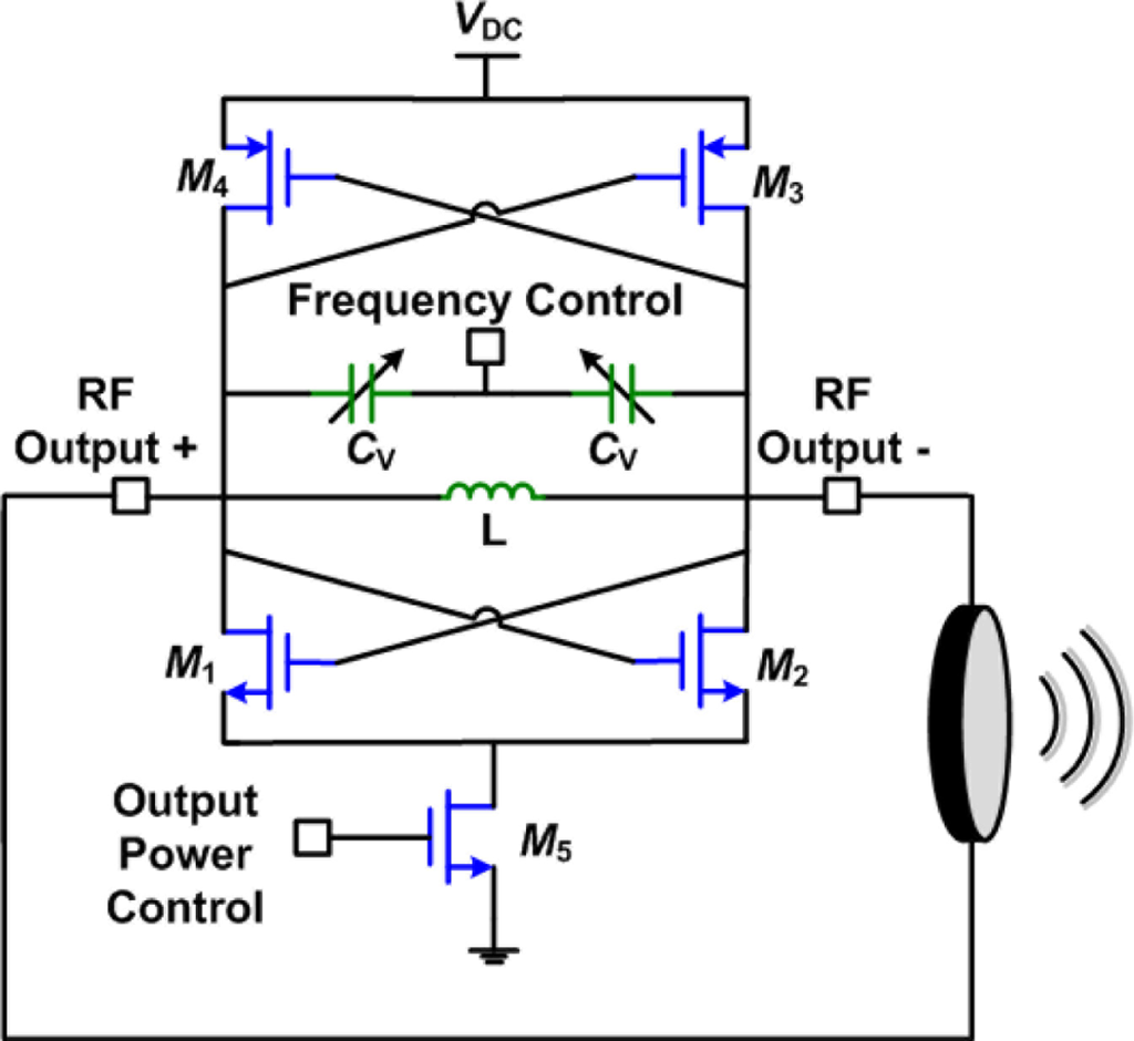 Sensors Free Full Text Driving Circuitry For Focused Ultrasound Output Stage Circuits And Pulse Shapes Drivers 11 00539f13 1024