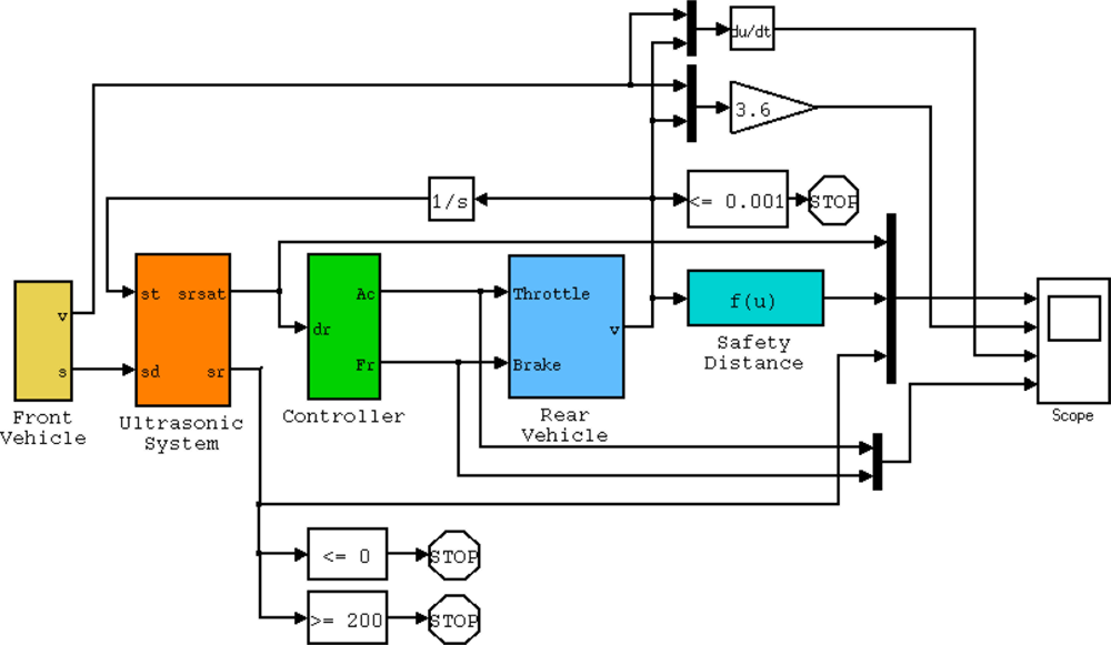 photo control wiring diagram html with Htm on Electric alerion express 33 geek green further 327624 Aftermarket Radio Install Steering Wheel Control Help also What Is Pid Controller How It Works likewise 491492 Error Code E1 Culligan Softener 2011 A additionally EW 8W electronic ballast circuit diagram.