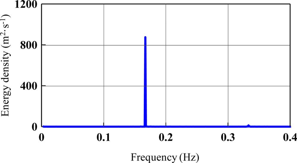 N2h2 Structure Sensors | Free Full-Te...