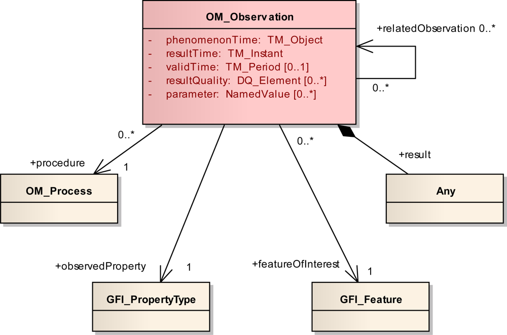 query optimization paper Minimizing communication cost in distributed multi-query processing  in this paper we address a general,  the query optimization challenges they pose are.