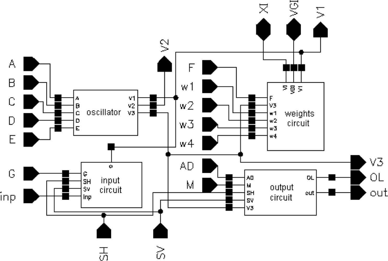 Sensors Free Full Text Implementation Of A Synchronized Variable Time Base Oscillator Circuit By Cmos Ic 11 03401f3 1024
