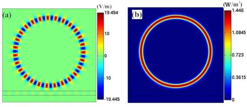 wire metamaterials based microring resonator The metamaterials composed of wire arrays and mag- netic resonator arrays can simultaneously exhibit negative permeability (l\0) which is realized by magnetic reso-.