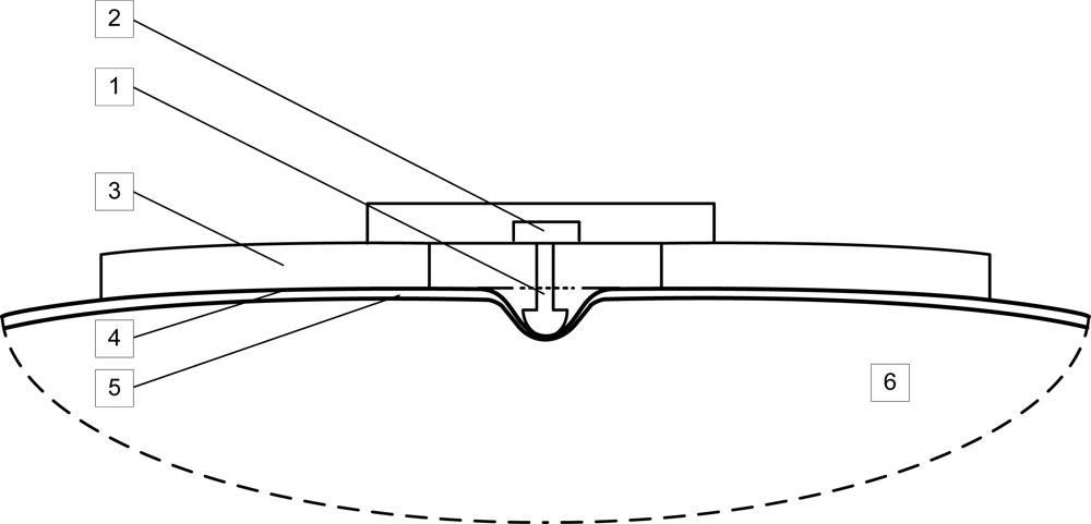 Sensors Free Full Text Mc Sensora Novel Method For Measurement