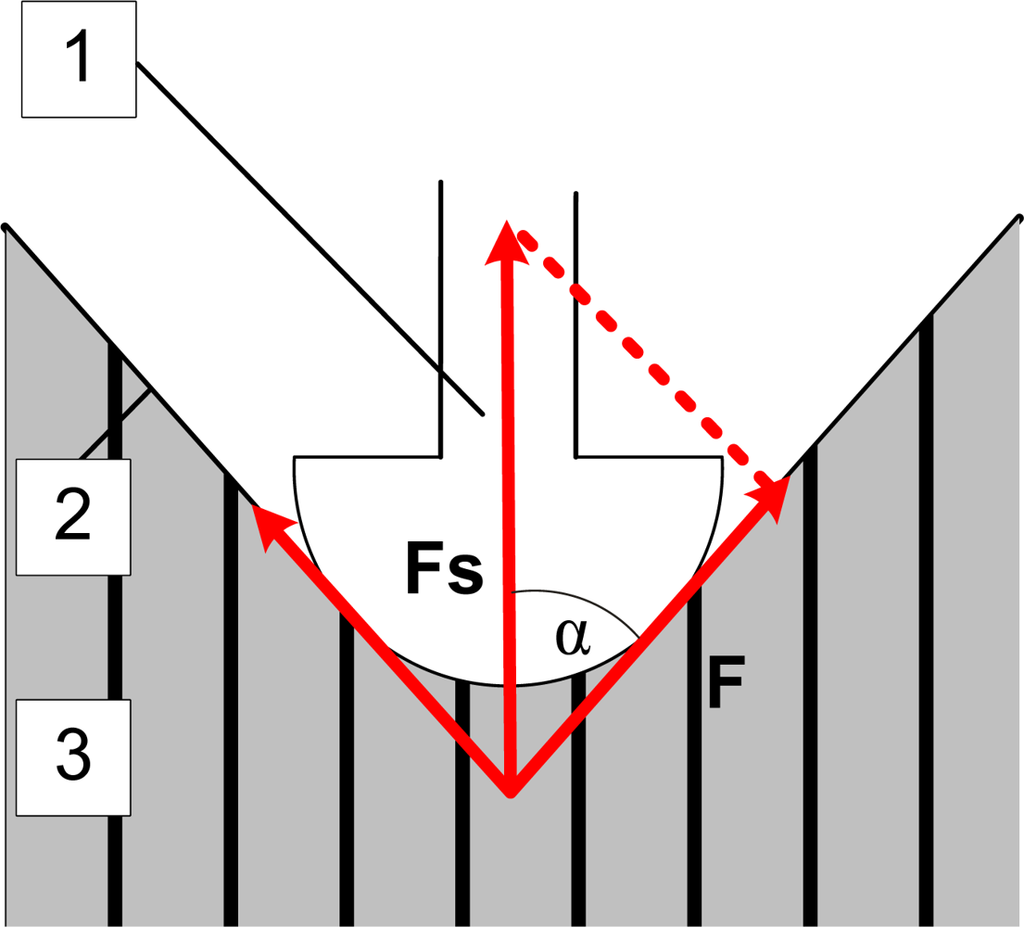 the case of the variable laminate2