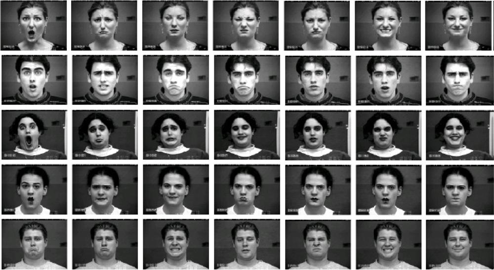 Text facial expressions