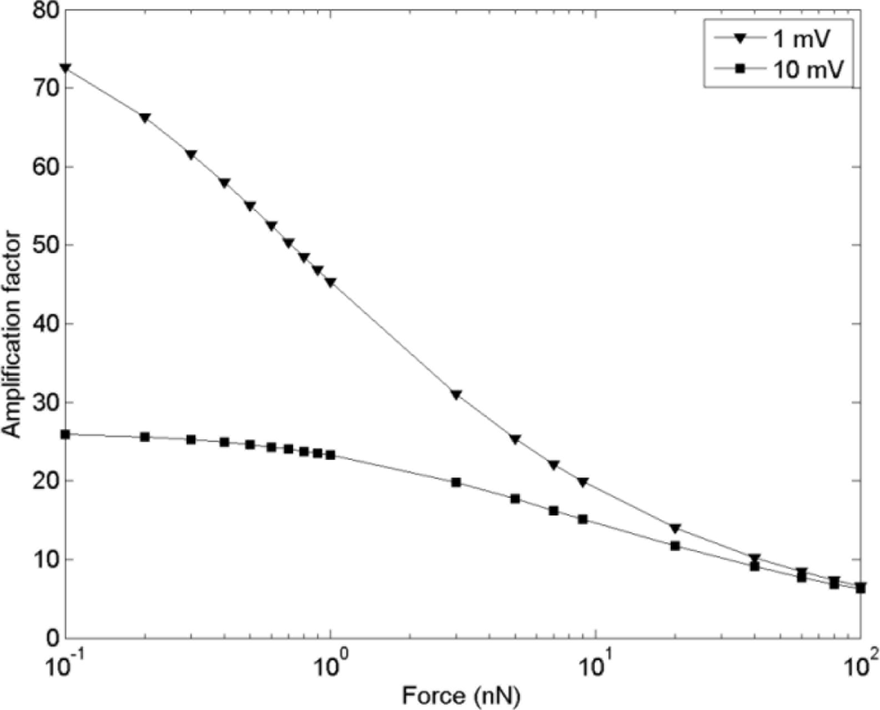 Gas Phase Thermal Reactions: Chemical Engineering Kinetics
