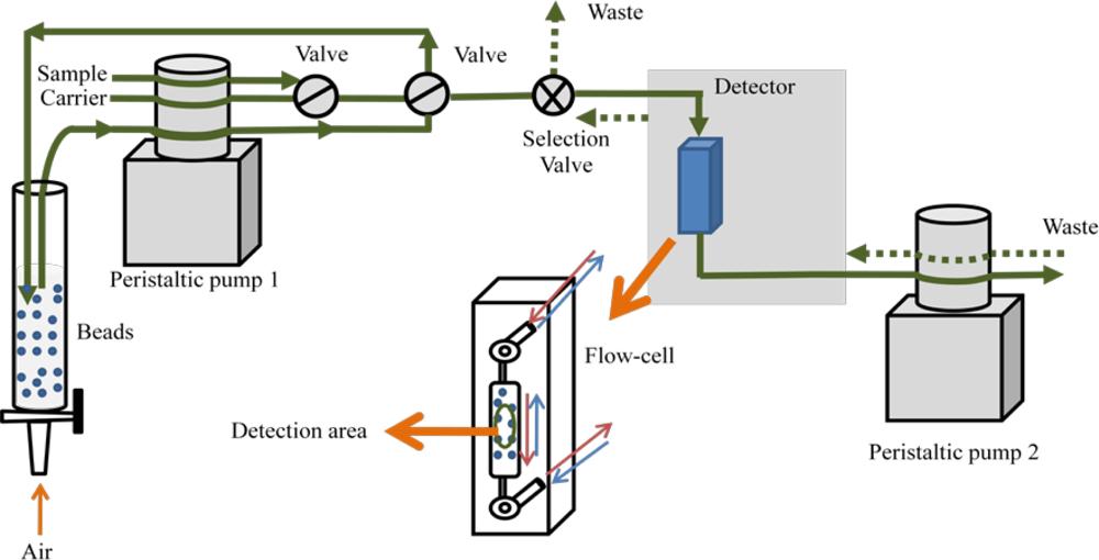 download методы расчета ионно-имплантированных структур: методические
