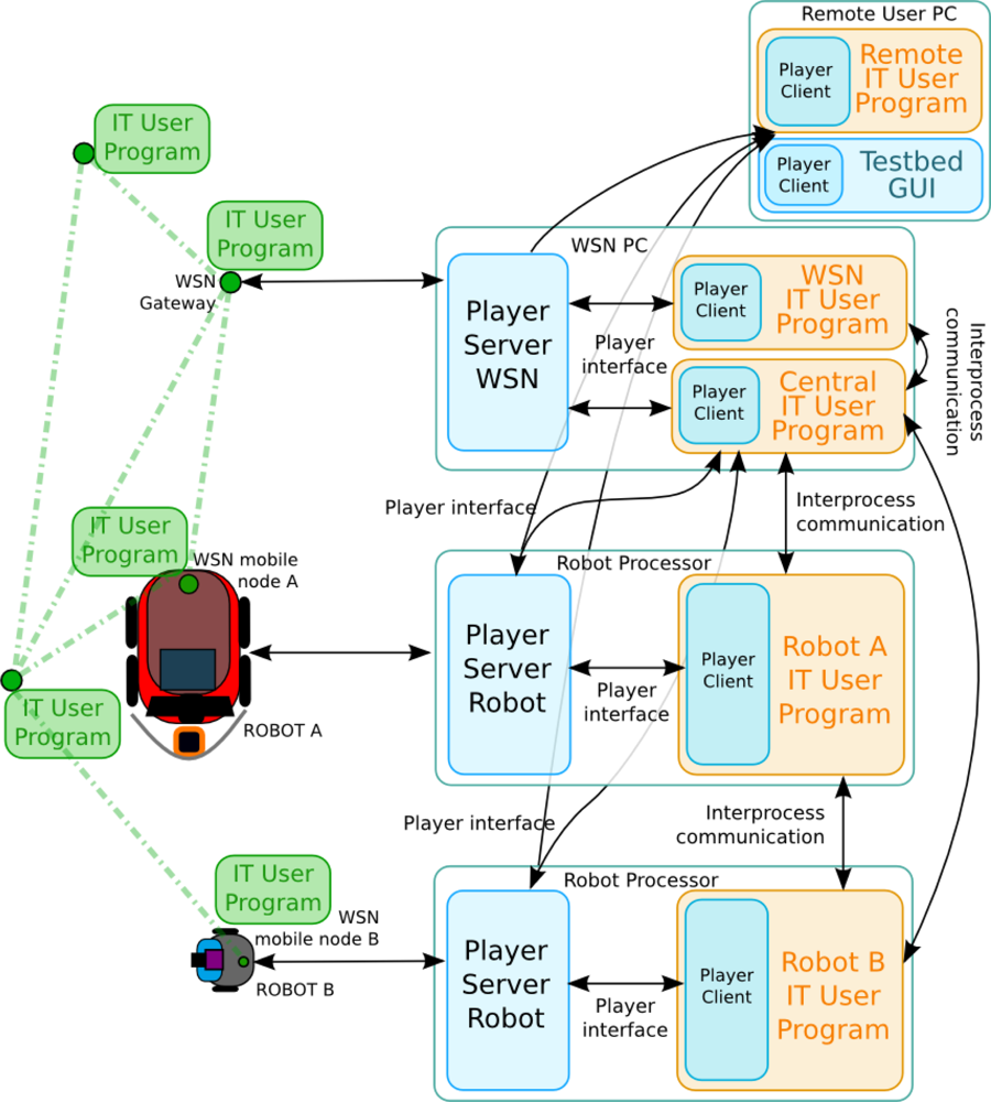 research paper on mobile computing