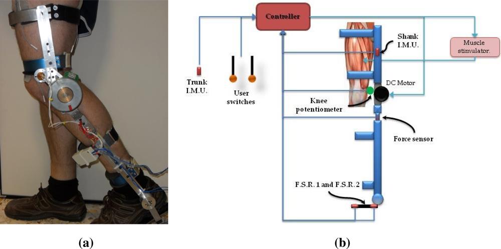 sensors free fulltext online assessment of human