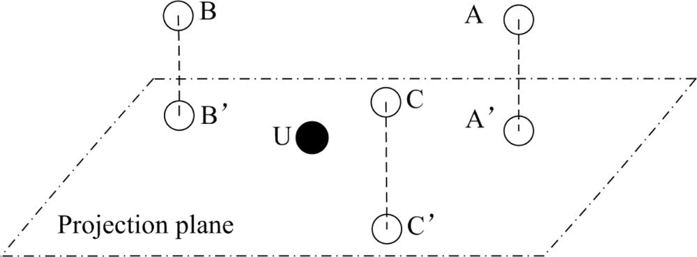 localization scheme for underwater wireless sensor International journal of advanced science and technology vol 4, march, 2009 a localization scheme for underwater wireless sensor networks kai chen1, yi zhou2.