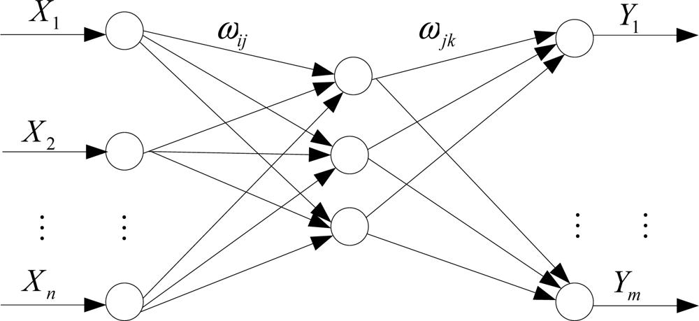 bmw m54 engine timing diagram 2002 bmw 330i vacuum diagram