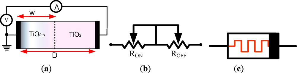 development of memristor based circuits pdf