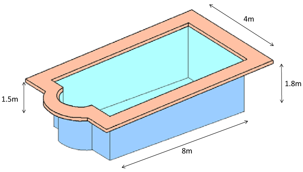 Sensors Free Full Text Underwater Wireless Sensor Communications In The 2 4 Ghz Ism