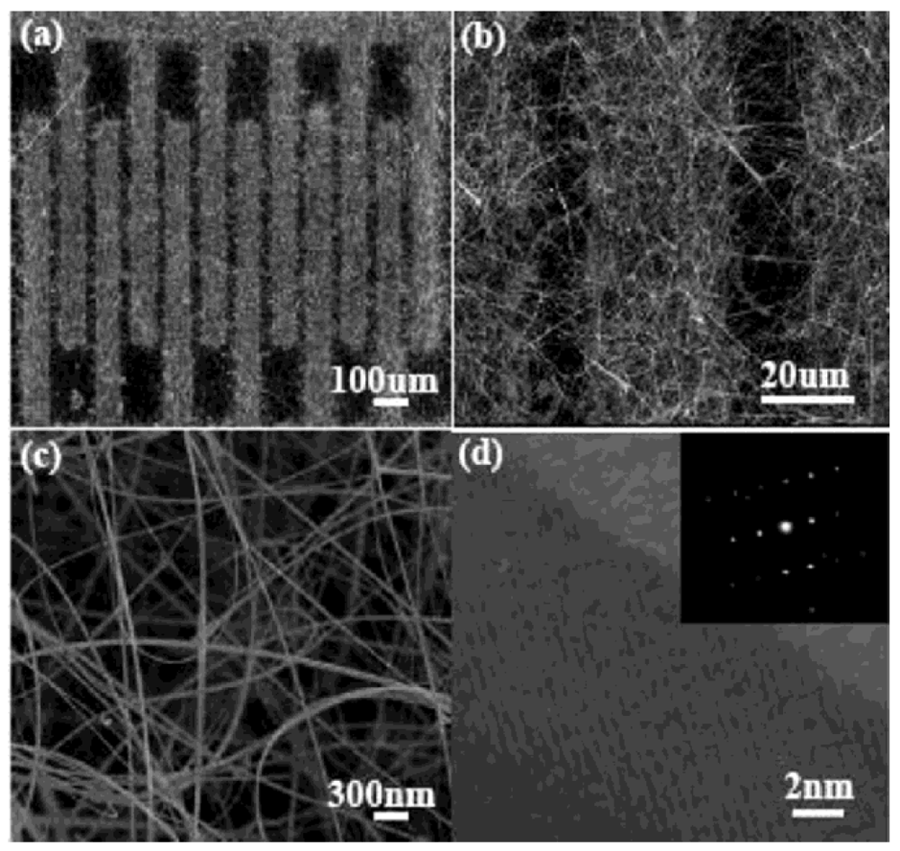 gas sensors on zinc oxide nanostructures High-performance liquefied petroleum gas sensing based on nanostructures of zinc oxide and zinc stannate article (pdf available) in sensors and actuators b chemical september 2011 with 788 reads.