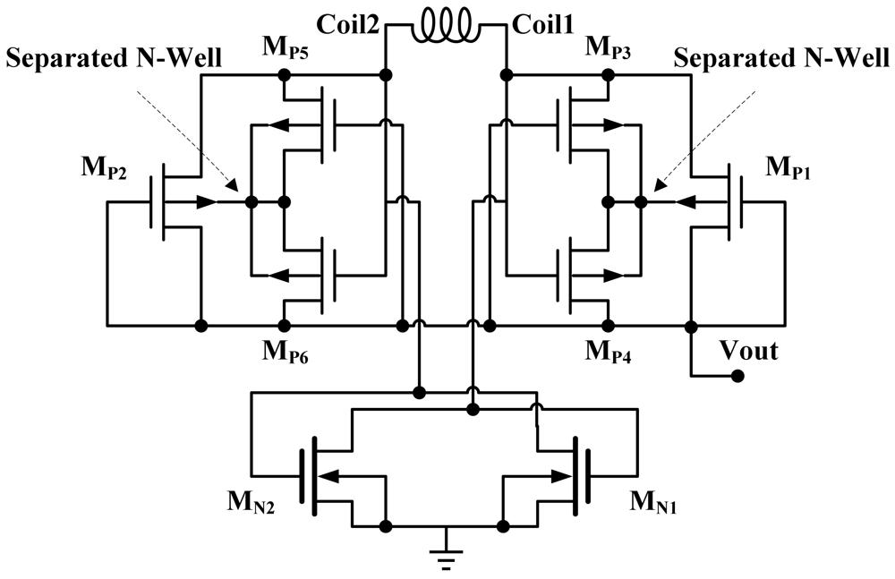 Sensors Free Full Text A Wireless Magnetic Resonance