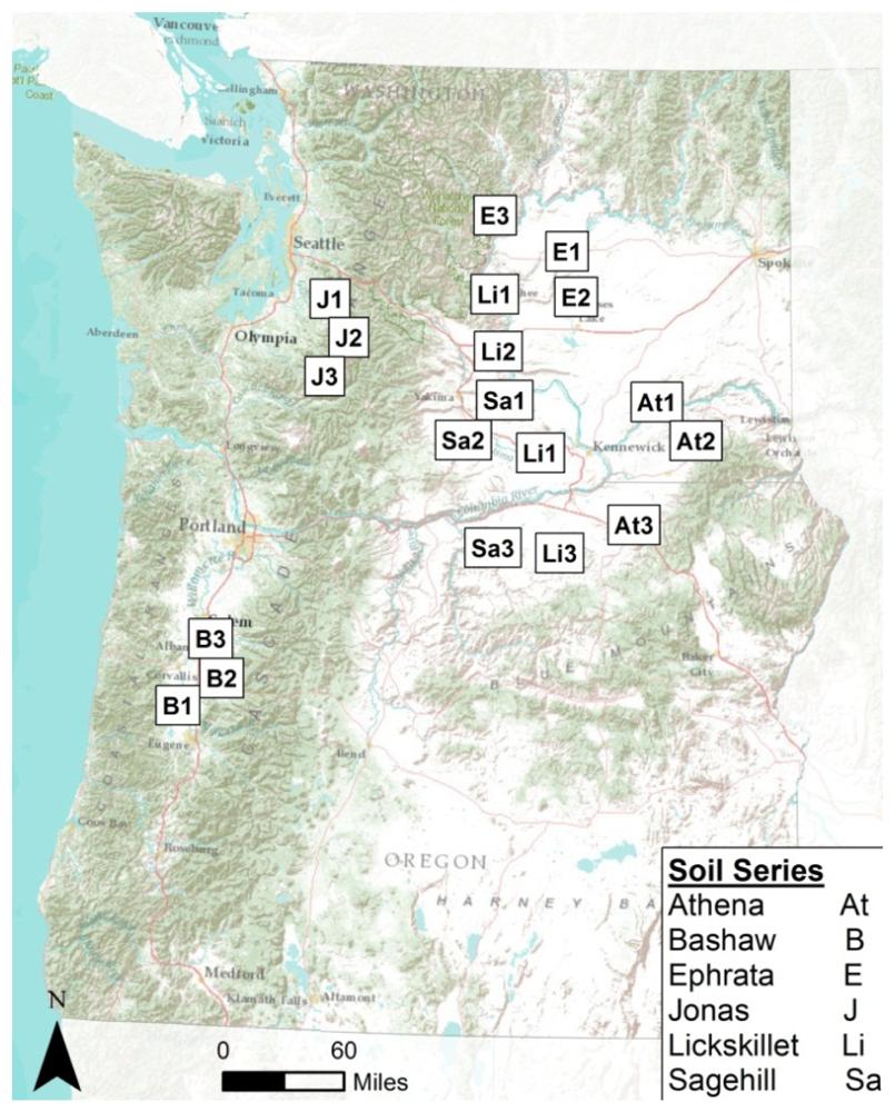 Sensors free full text hyperspectral analysis of soil for Soil organic matter pdf
