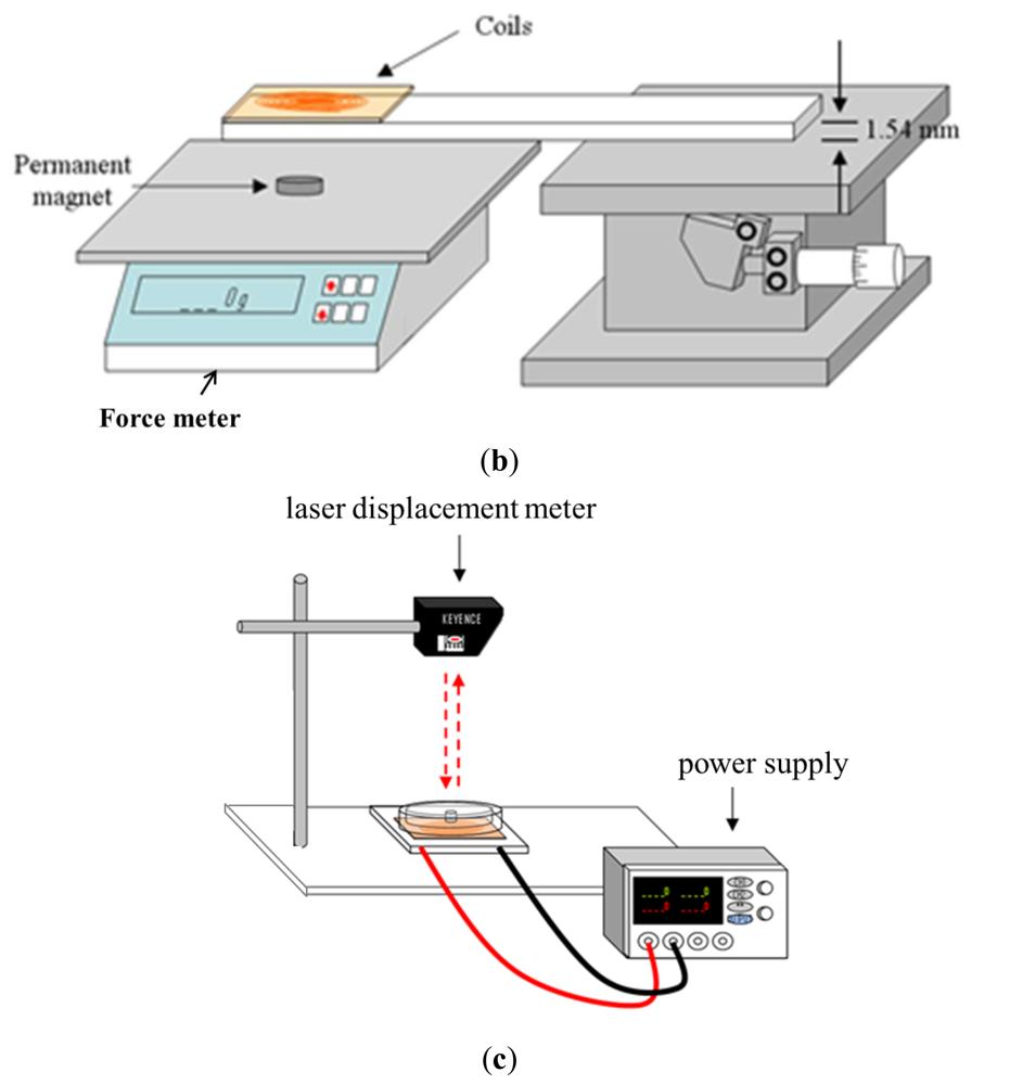 handbook of electromagnetic pump technology pdf