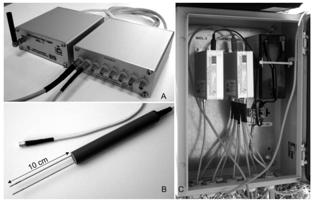Moisture Monitoring System : Sensors free full text a tdr based soil moisture