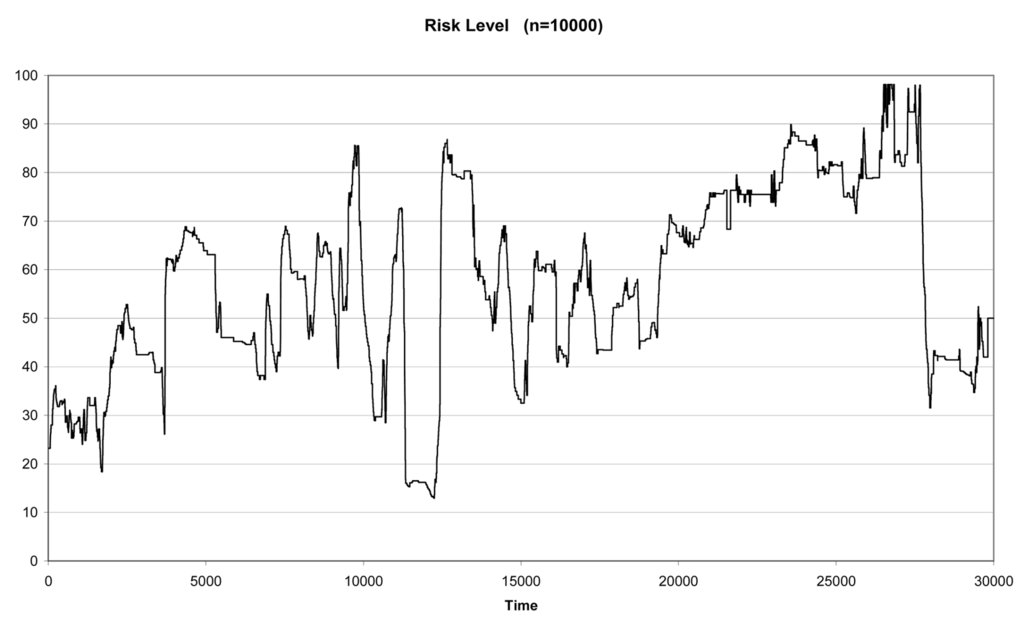 environmental risk perception article paper Intensification (sri) impact on dispersion change and the environment working paper no this article assesses the consequential risk impacts of the recent.