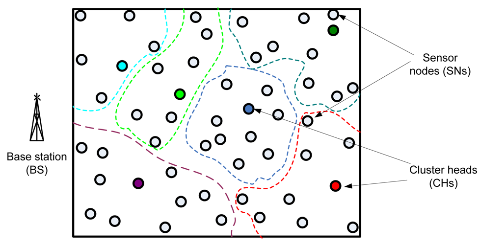 dynamic cluster structure for object detection Dynamic objects, which is an advantage over motion seg-  structure from motion  (sfm) and object detection however  by unsupervised manifold clustering.